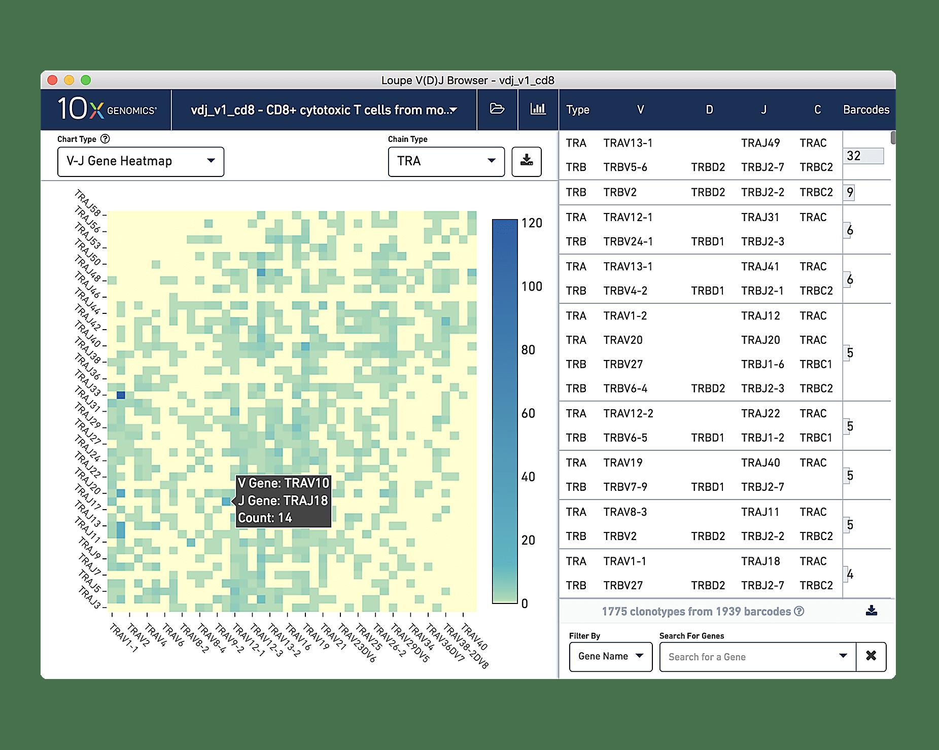 Analysis and visualization software